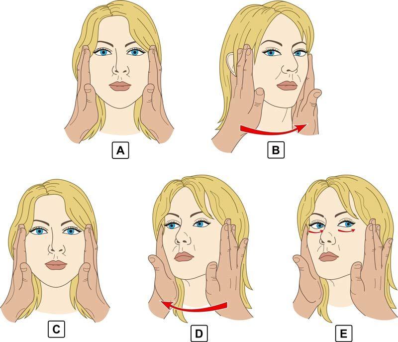 тест с горизонтальным толчком головы